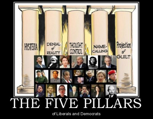 five-pillars-of-liberalism
