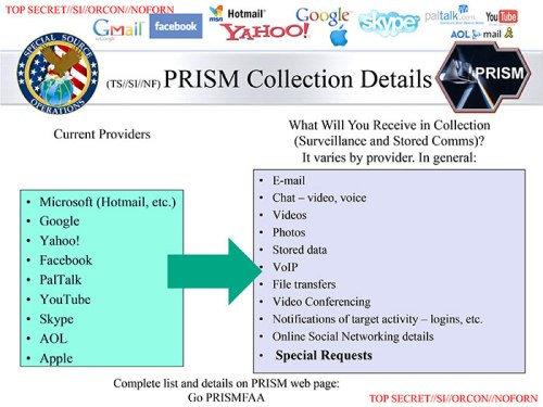 PRISM conspirators