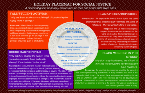 SocialJusticePlacemats