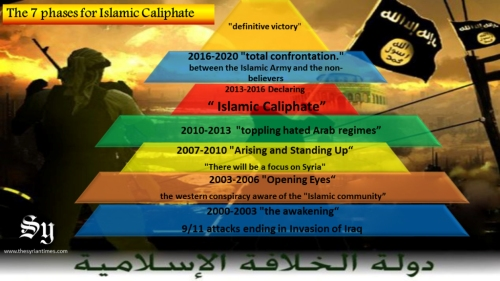 StagesforCaliphate